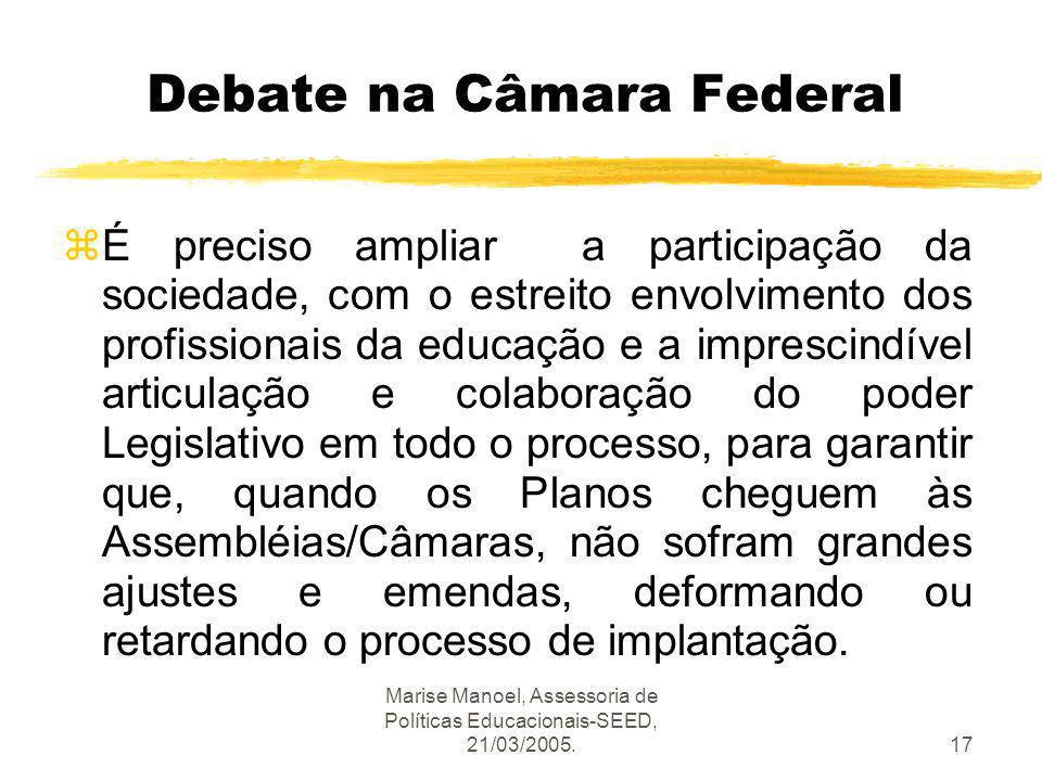 Debate na Câmara Federal