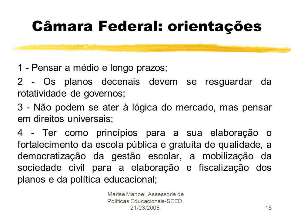 Câmara Federal: orientações