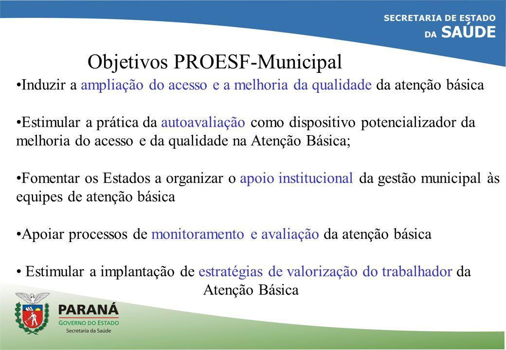 Objetivos PROESF-Municipal