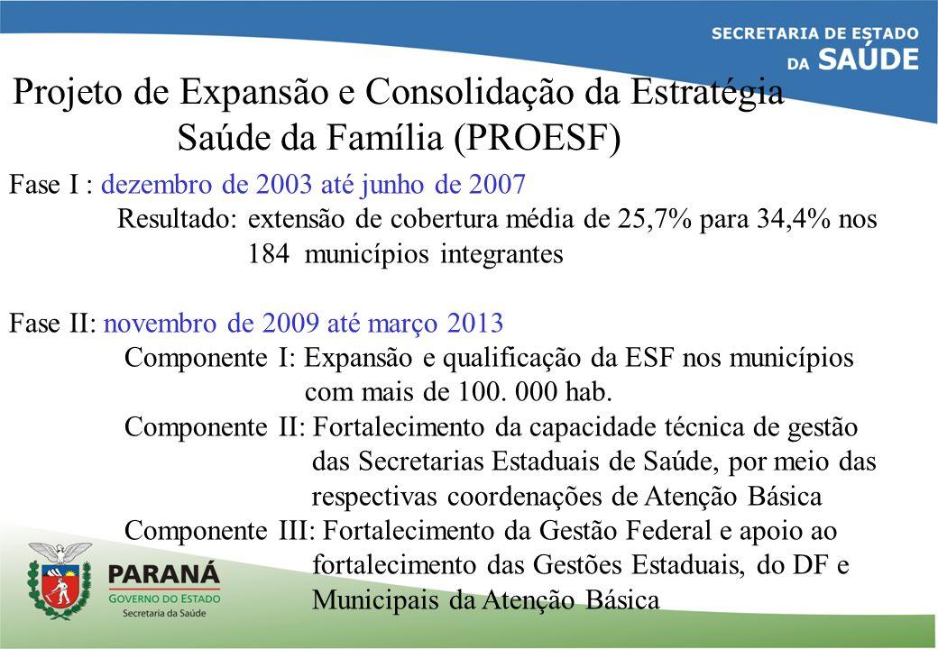 Projeto de Expansão e Consolidação da Estratégia Saúde da Família (PROESF)
