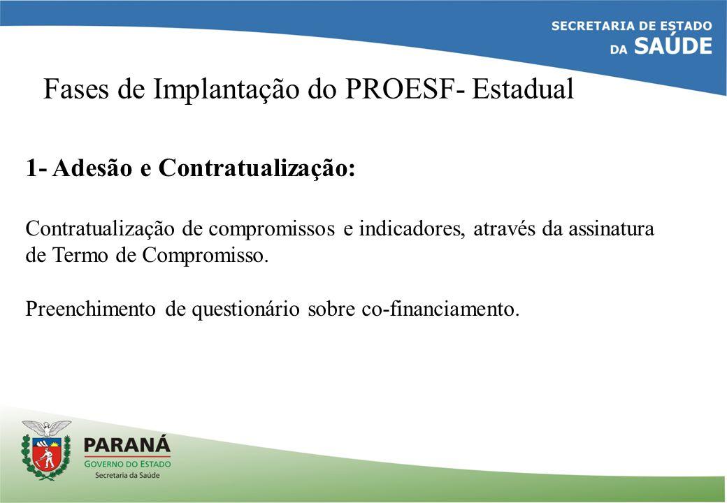 Fases de Implantação do PROESF- Estadual