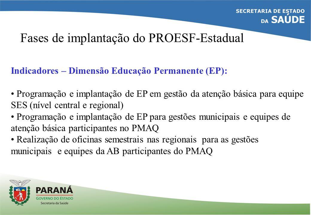 Fases de implantação do PROESF-Estadual