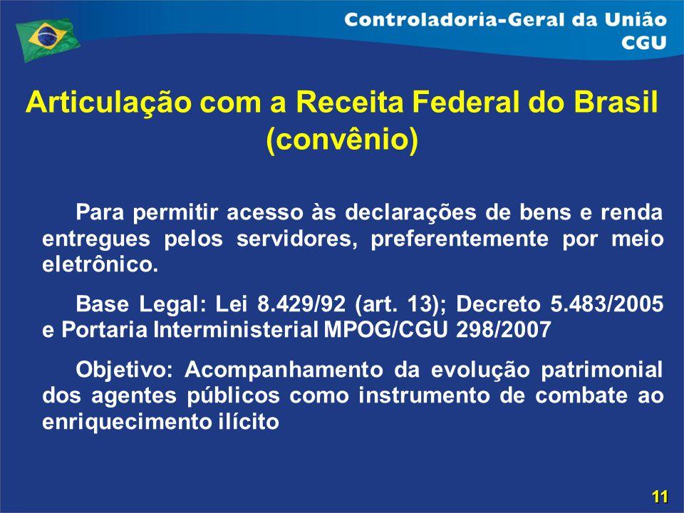 Articulação com a Receita Federal do Brasil (convênio)