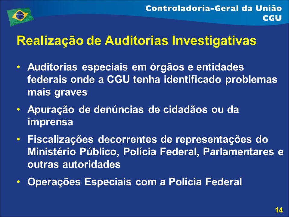 Realização de Auditorias Investigativas