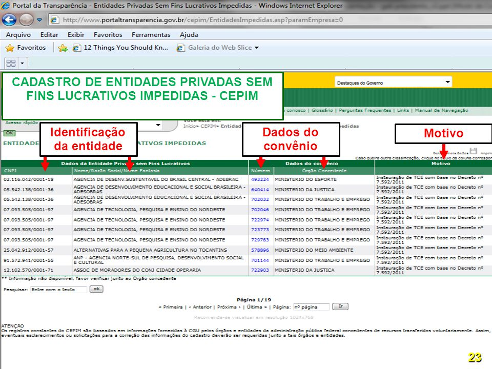 CADASTRO DE ENTIDADES PRIVADAS SEM FINS LUCRATIVOS IMPEDIDAS - CEPIM