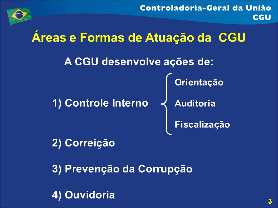 Áreas e Formas de Atuação da CGU A CGU desenvolve ações de: