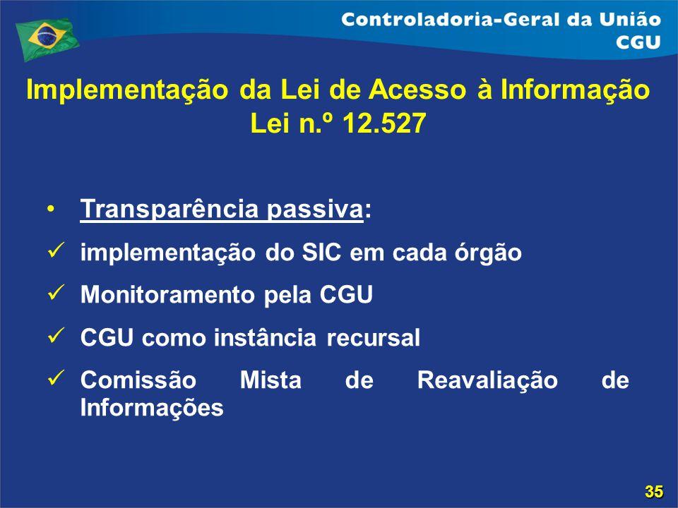 Implementação da Lei de Acesso à Informação Lei n.º 12.527