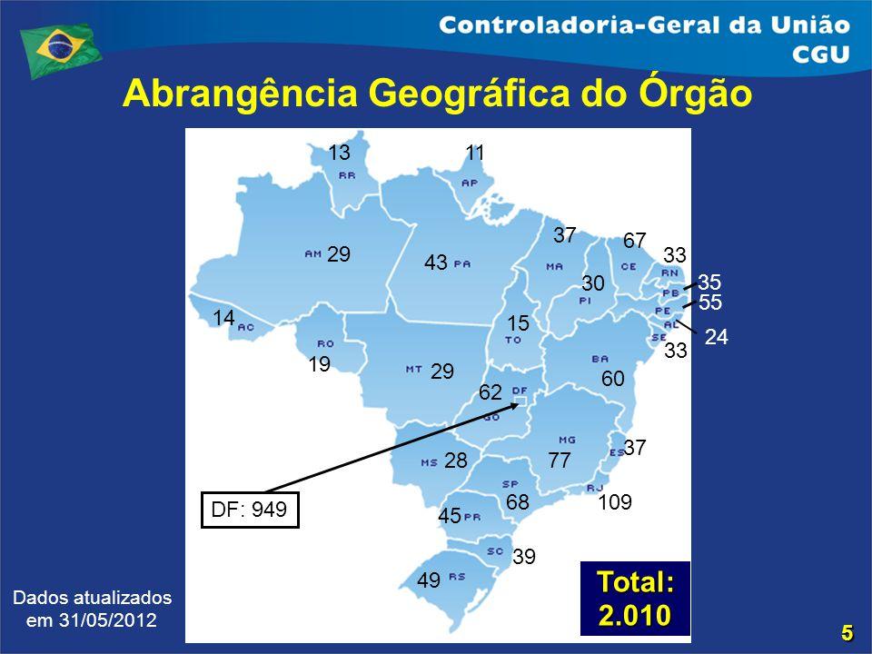 Abrangência Geográfica do Órgão