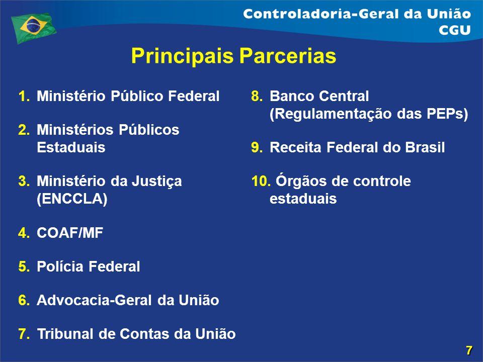 Principais Parcerias Ministério Público Federal