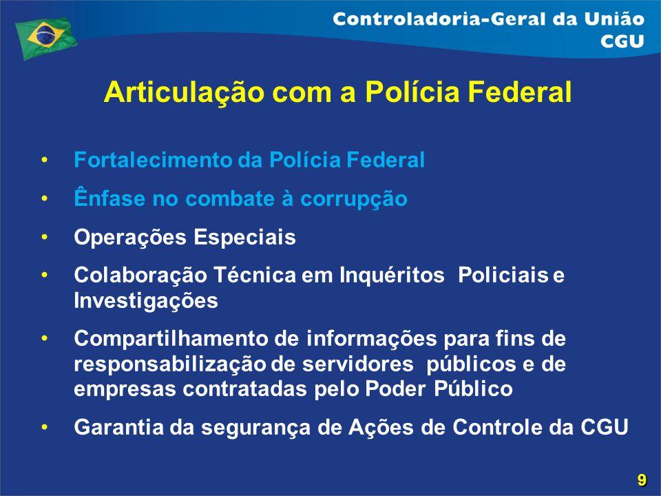 Articulação com a Polícia Federal