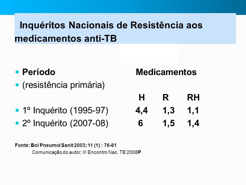 Inquéritos Nacionais de Resistência aos medicamentos anti-TB Inquéritos Nacionais de Resistência aos medicamentos anti-TB