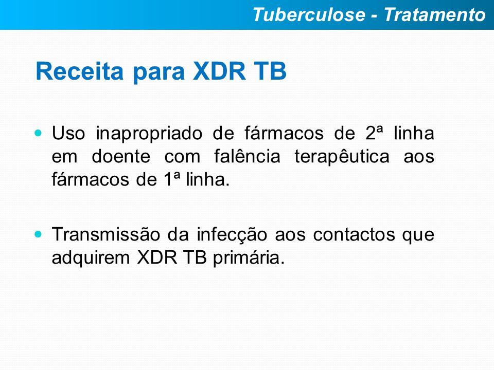 Receita para XDR TB Tuberculose - Tratamento
