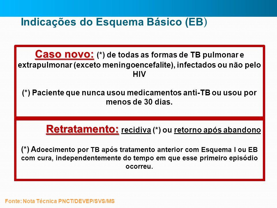 Indicações do Esquema Básico (EB)