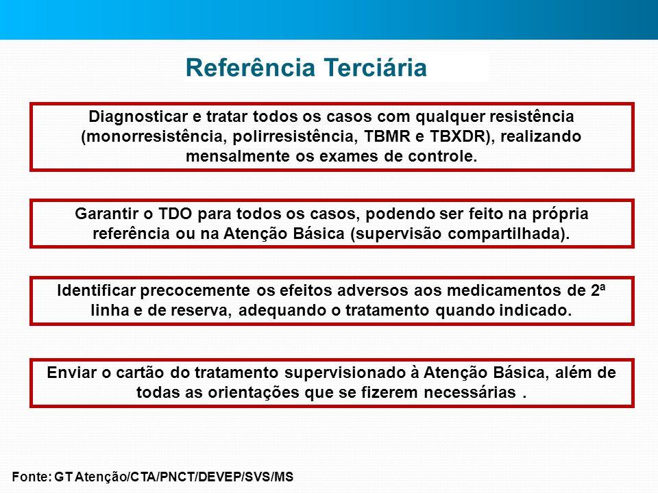 Referência Terciária
