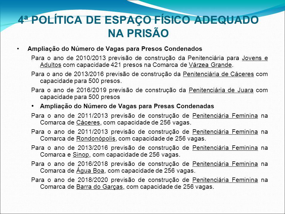 4ª POLÍTICA DE ESPAÇO FÍSICO ADEQUADO NA PRISÃO