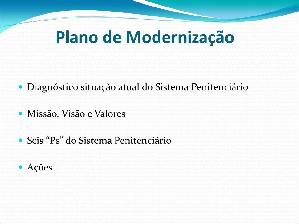 Plano de Modernização Diagnóstico situação atual do Sistema Penitenciário. Missão, Visão e Valores.