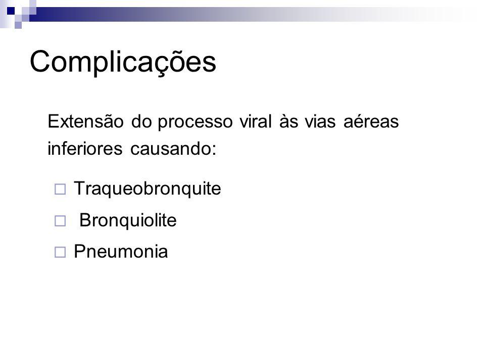 Complicações Extensão do processo viral às vias aéreas inferiores causando: Traqueobronquite. Bronquiolite.