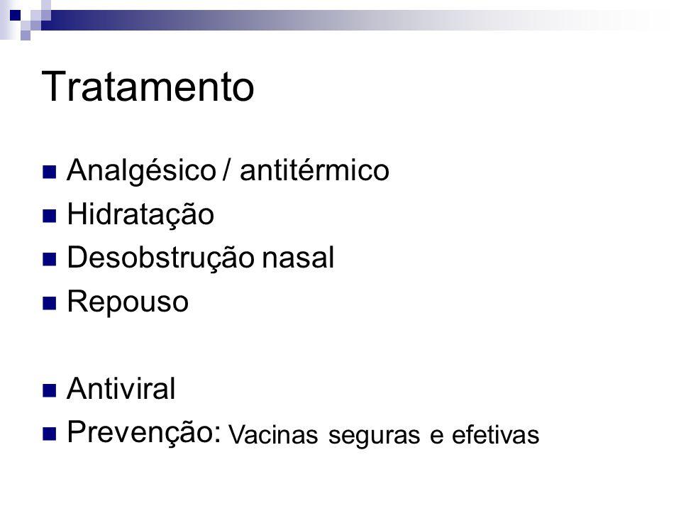 Tratamento Analgésico / antitérmico Hidratação Desobstrução nasal