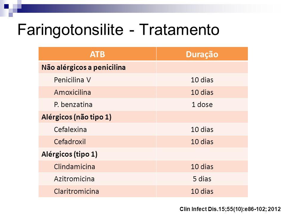 Faringotonsilite - Tratamento