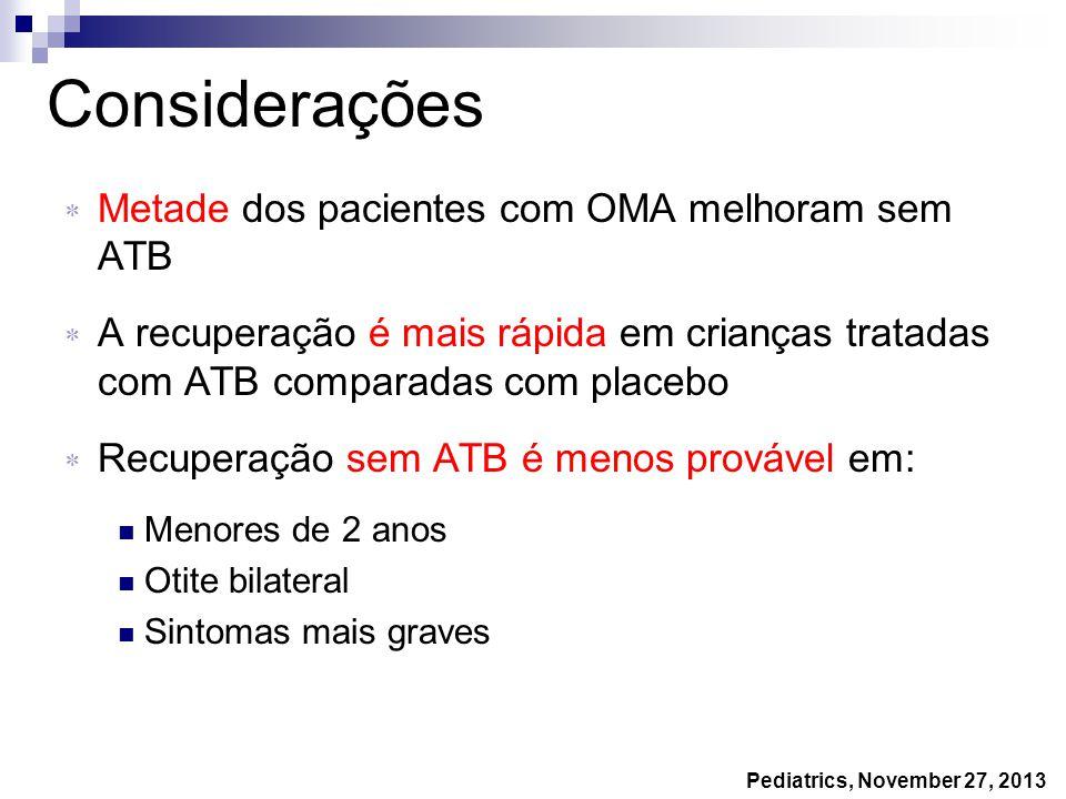 Considerações Metade dos pacientes com OMA melhoram sem ATB
