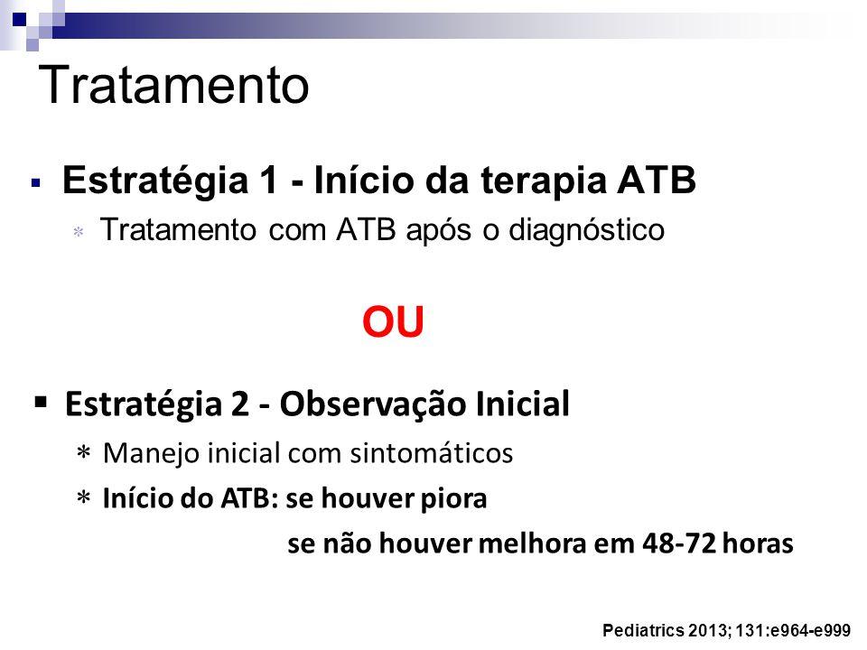 Tratamento OU Estratégia 1 - Início da terapia ATB