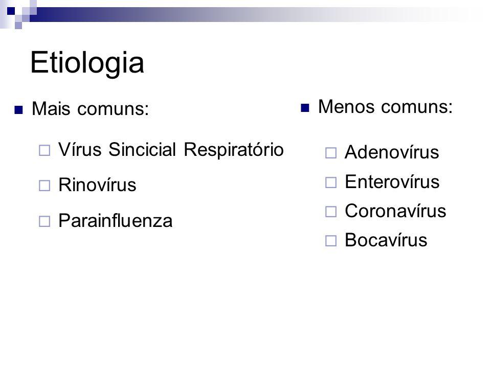 Etiologia Mais comuns: Vírus Sincicial Respiratório Rinovírus