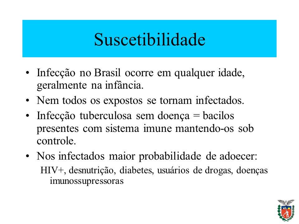 Suscetibilidade Infecção no Brasil ocorre em qualquer idade, geralmente na infância. Nem todos os expostos se tornam infectados.