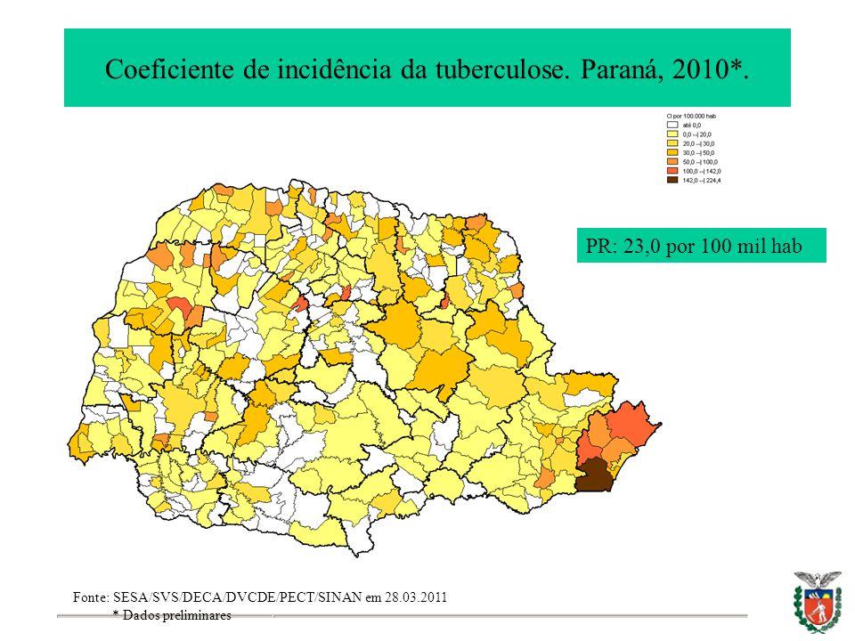 Coeficiente de incidência da tuberculose. Paraná, 2010*.