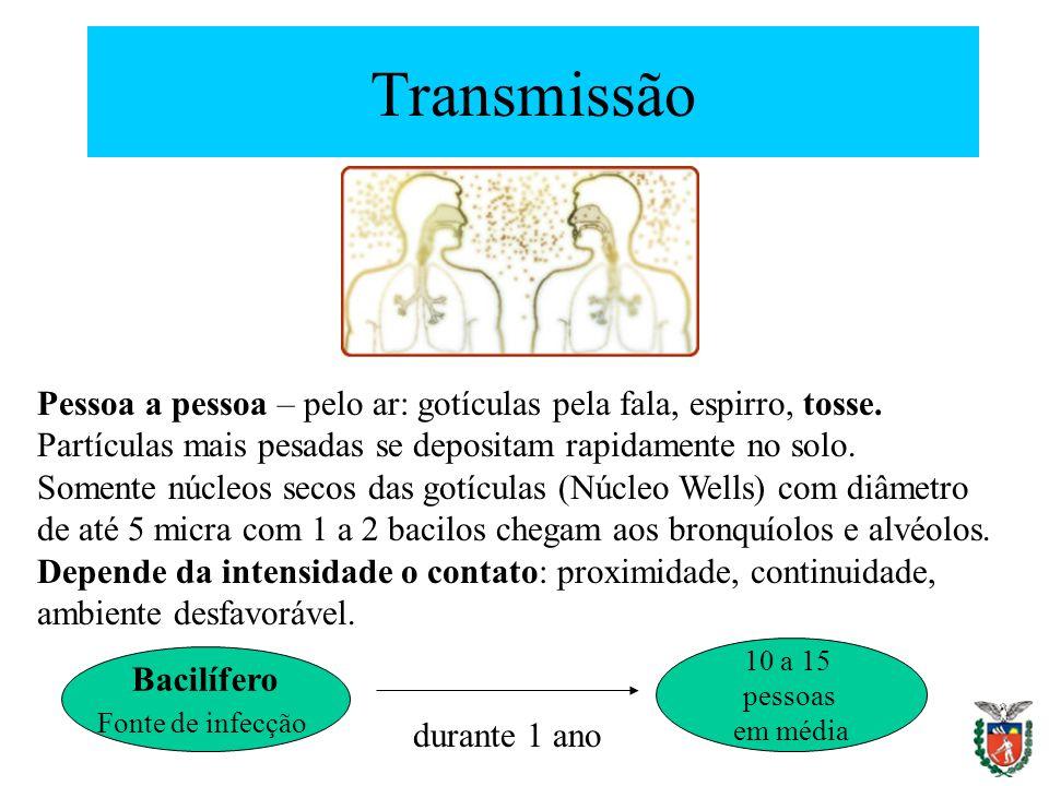 Transmissão Pessoa a pessoa – pelo ar: gotículas pela fala, espirro, tosse. Partículas mais pesadas se depositam rapidamente no solo.