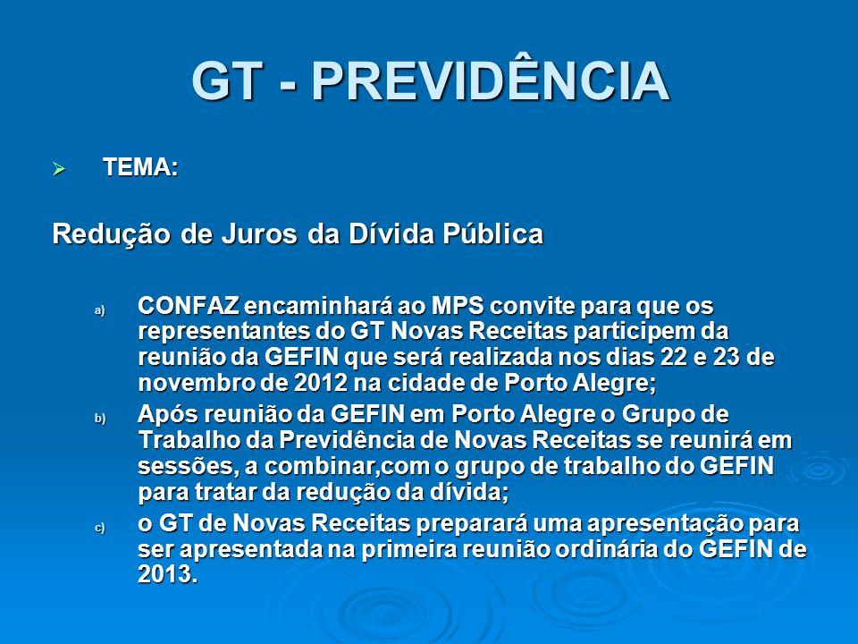 GT - PREVIDÊNCIA Redução de Juros da Dívida Pública TEMA: