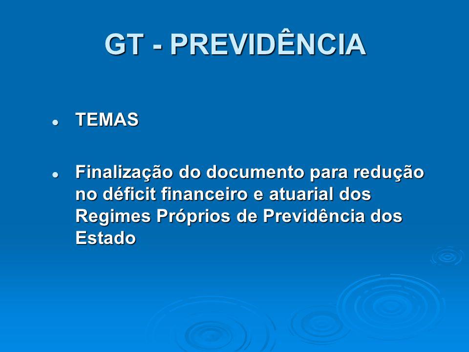 GT - PREVIDÊNCIA TEMAS.