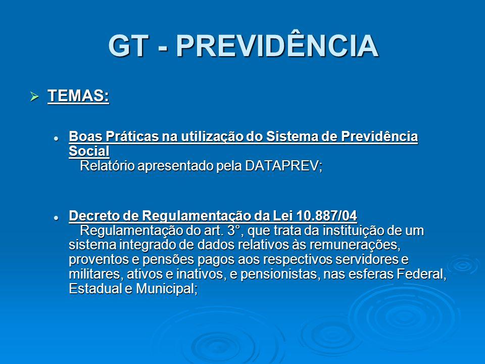 GT - PREVIDÊNCIA TEMAS:
