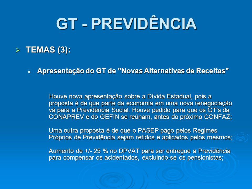 GT - PREVIDÊNCIA TEMAS (3):
