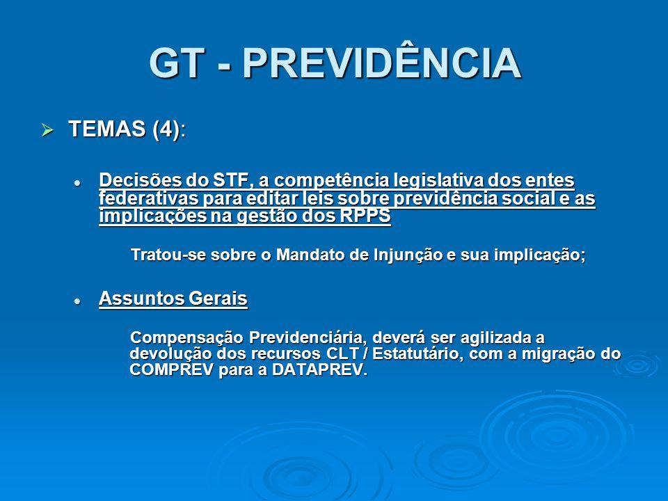 GT - PREVIDÊNCIA TEMAS (4):