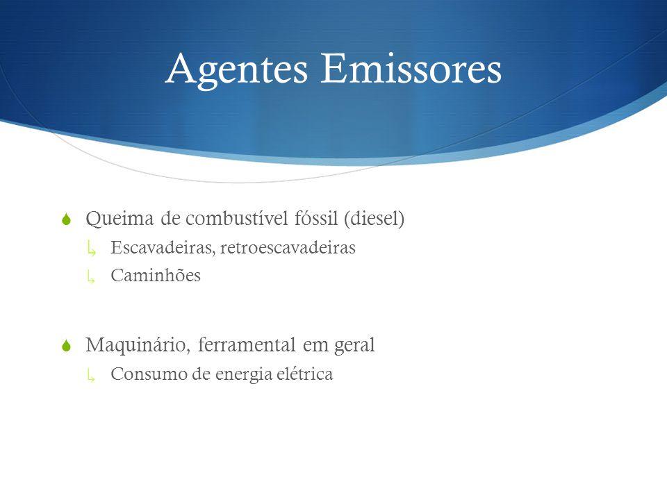 Agentes Emissores Queima de combustível fóssil (diesel)