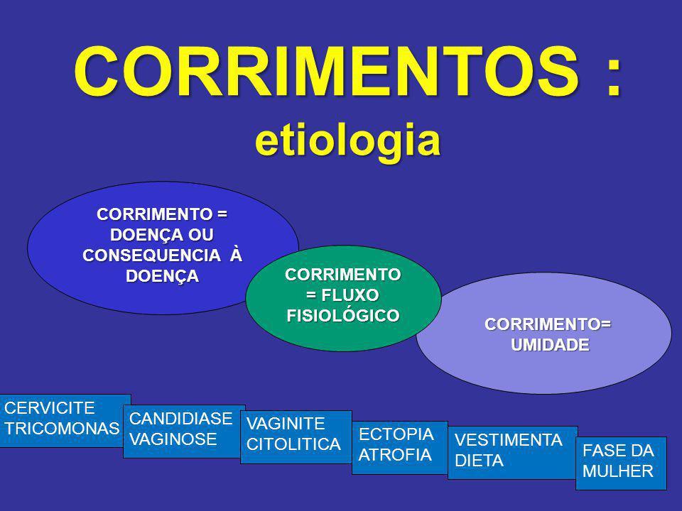 CORRIMENTOS : etiologia