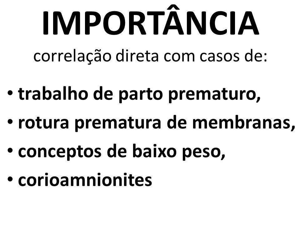 IMPORTÂNCIA correlação direta com casos de: