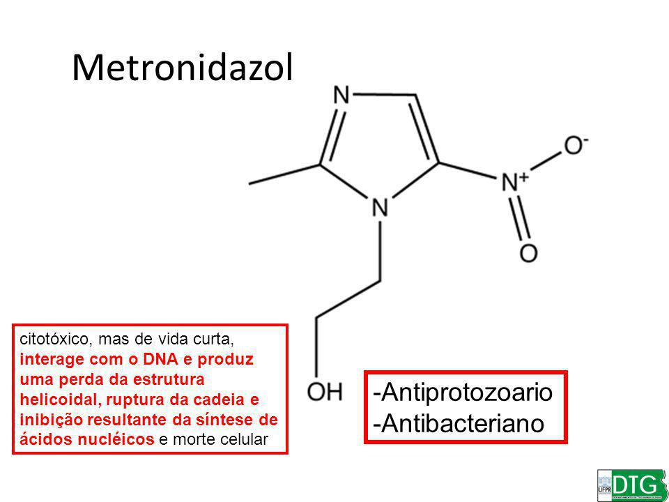 Metronidazol -Antiprotozoario -Antibacteriano