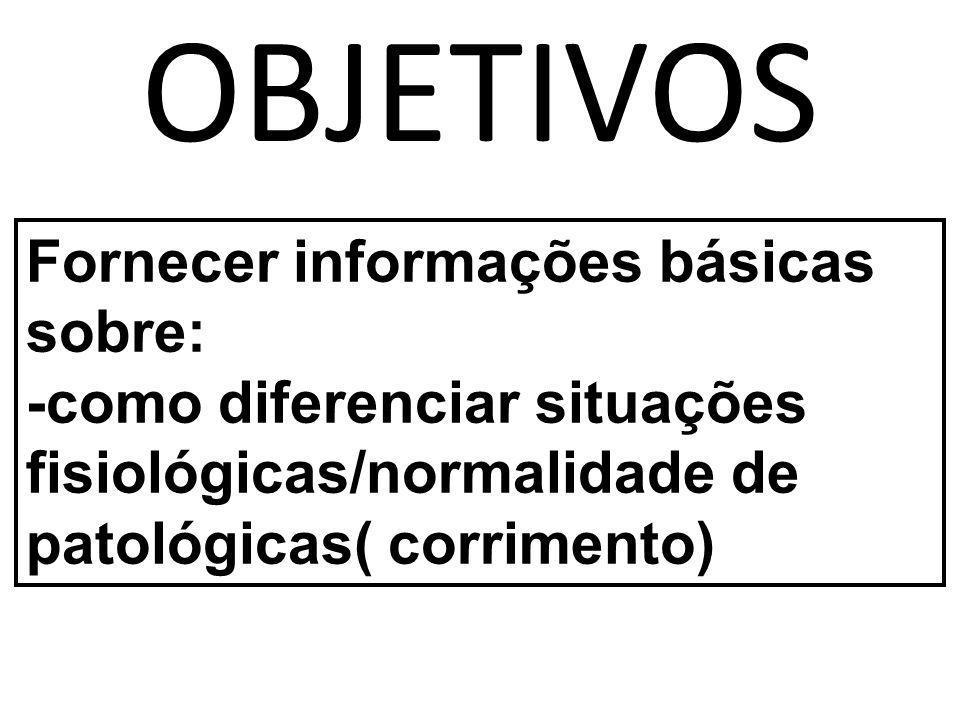 OBJETIVOS Fornecer informações básicas sobre: