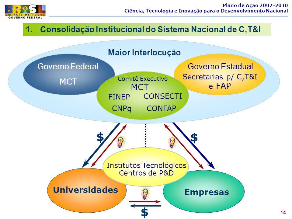 Institutos Tecnológicos