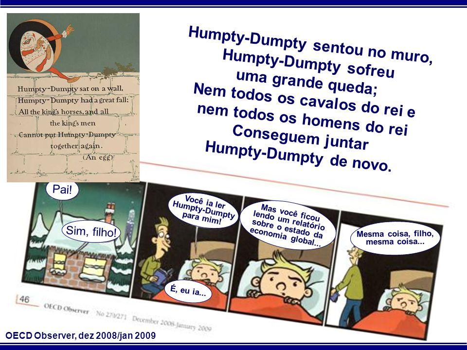 Humpty-Dumpty sentou no muro, Humpty-Dumpty sofreu uma grande queda;