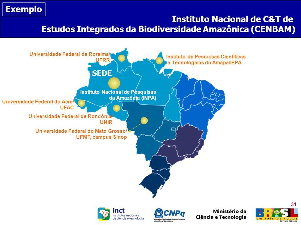 Exemplo Instituto Nacional de C&T de Estudos Integrados da Biodiversidade Amazônica (CENBAM) SEDE.