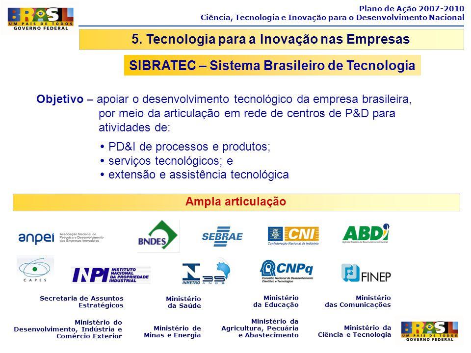 5. Tecnologia para a Inovação nas Empresas