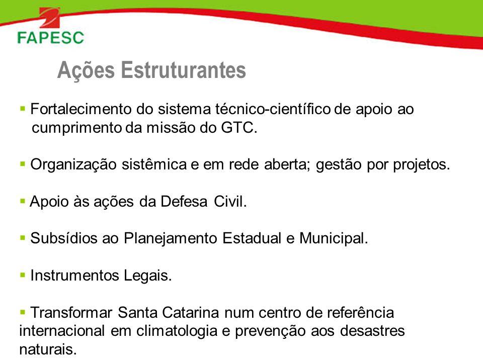 Ações Estruturantes Fortalecimento do sistema técnico-científico de apoio ao cumprimento da missão do GTC.