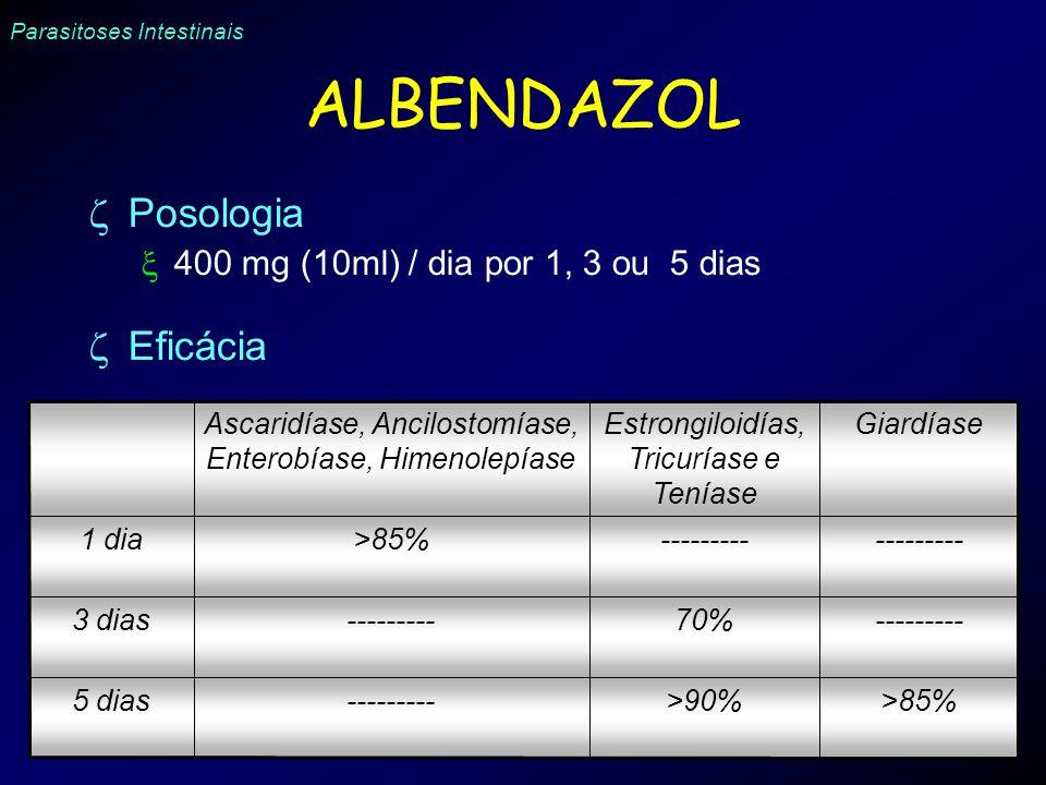 ALBENDAZOL Posologia Eficácia 400 mg (10ml) / dia por 1, 3 ou 5 dias