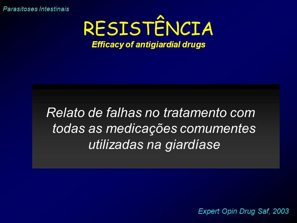 RESISTÊNCIA Efficacy of antigiardial drugs