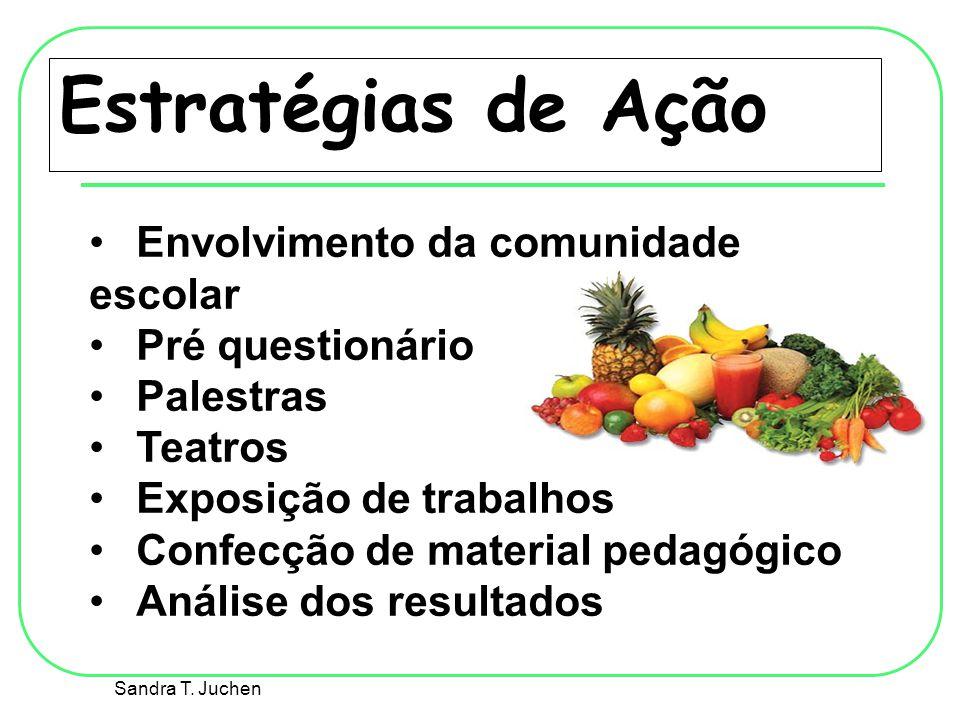 Estratégias de Ação Envolvimento da comunidade escolar