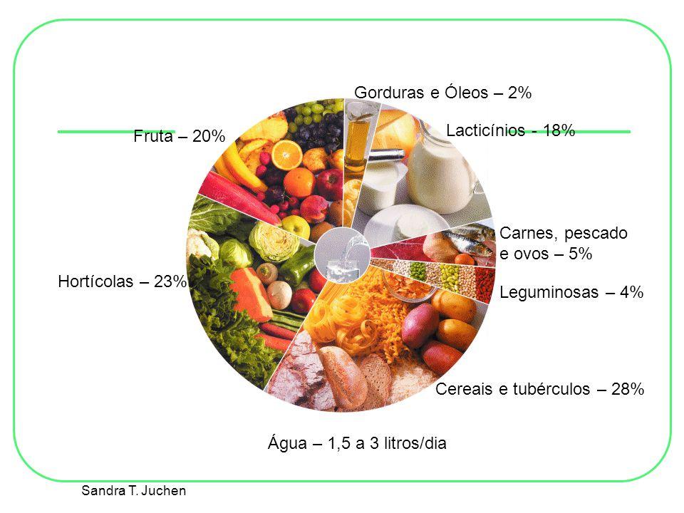 Carnes, pescado e ovos – 5%