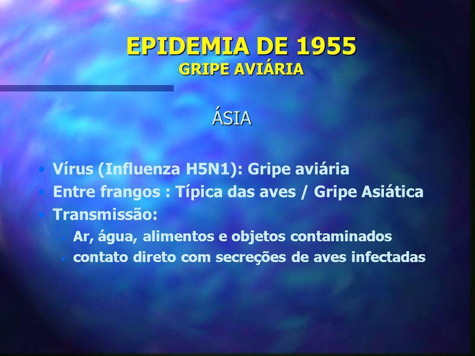 EPIDEMIA DE 1955 GRIPE AVIÁRIA