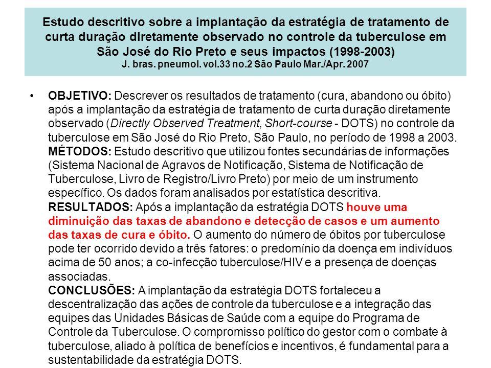Estudo descritivo sobre a implantação da estratégia de tratamento de curta duração diretamente observado no controle da tuberculose em São José do Rio Preto e seus impactos (1998-2003) J. bras. pneumol. vol.33 no.2 São Paulo Mar./Apr. 2007
